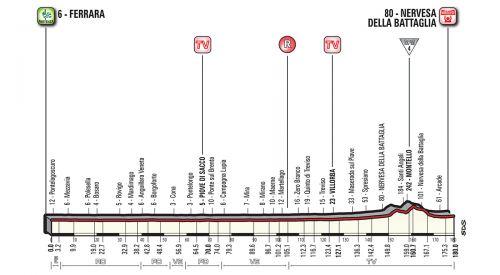 Giro d'Italia - Stage 13 | Look mum no hands!